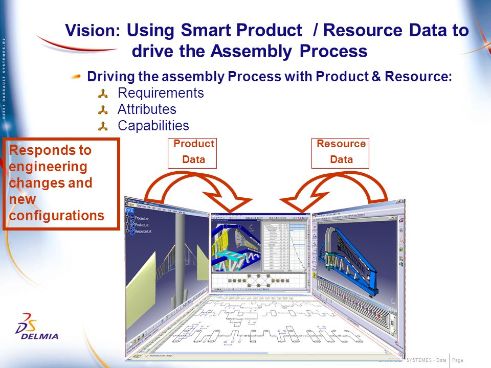 DASSAULT SYSTEMES - Date Page Vision: Using Smart Product / Resource Data to drive the Assembly Process Driving the assembly Process with Product & Re