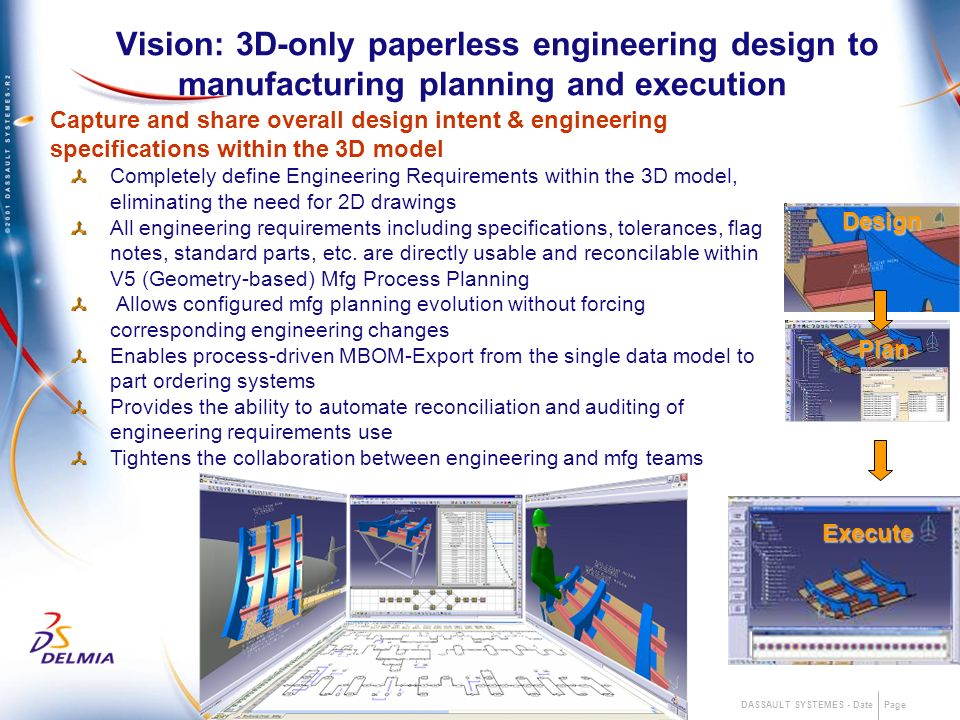 DASSAULT SYSTEMES - Date Page Vision: 3D-only paperless engineering design to manufacturing planning and execution Design Plan Capture and share overa