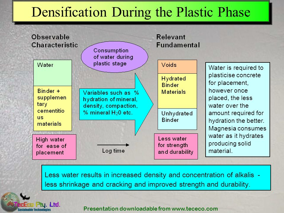 Presentation downloadable from www.tececo.com Densification During the Plastic Phase Water is required to plasticise concrete for placement, however o