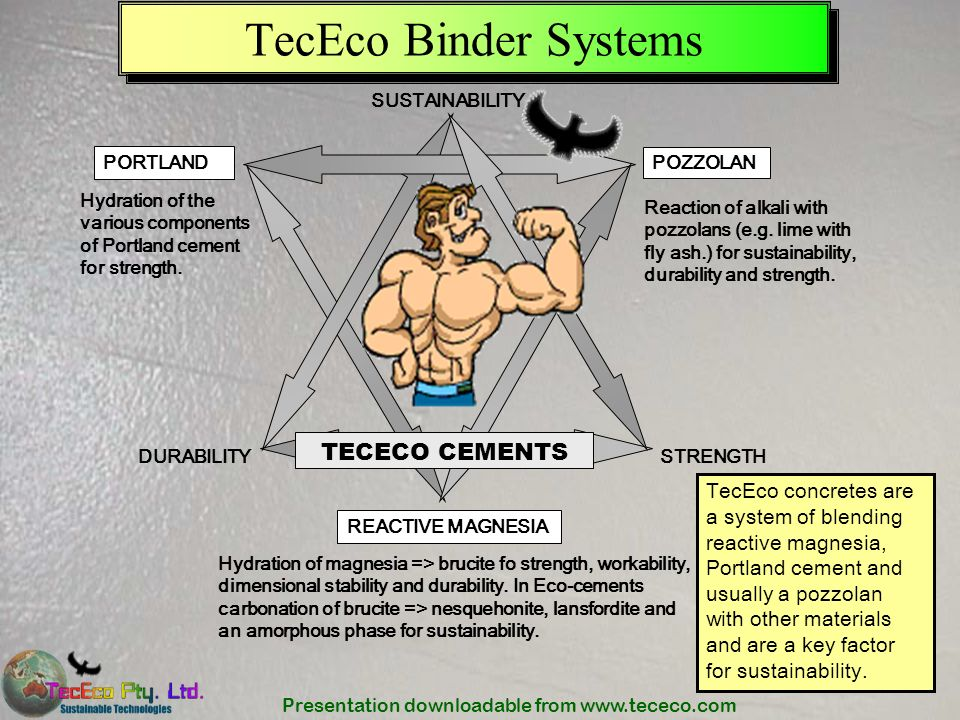Presentation downloadable from www.tececo.com TecEco Binder Systems Hydration of the various components of Portland cement for strength. SUSTAINABILIT