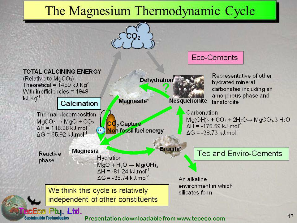 Presentation downloadable from www.tececo.com 47 The Magnesium Thermodynamic Cycle CO 2 Capture Non fossil fuel energy Calcination We think this cycle