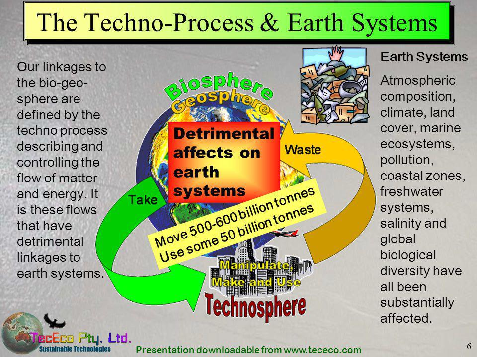 Presentation downloadable from www.tececo.com 6 The Techno-Process & Earth Systems Our linkages to the bio-geo- sphere are defined by the techno proce