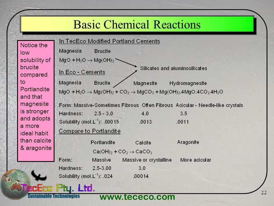 www.tececo.com 22 Basic Chemical Reactions Notice the low solubility of brucite compared to Portlandite and that magnesite is stronger and adopts a mo