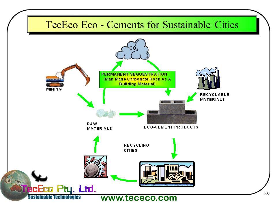 www.tececo.com 29 TecEco Eco - Cements for Sustainable Cities