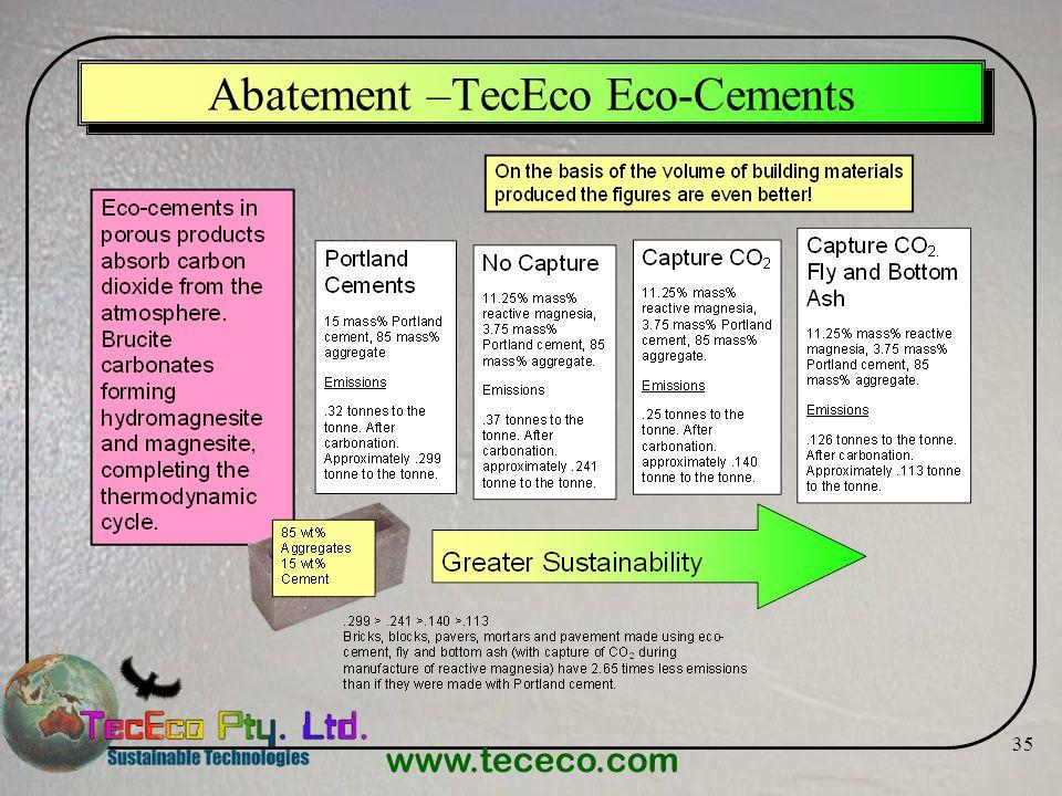 www.tececo.com 35 Abatement –TecEco Eco-Cements