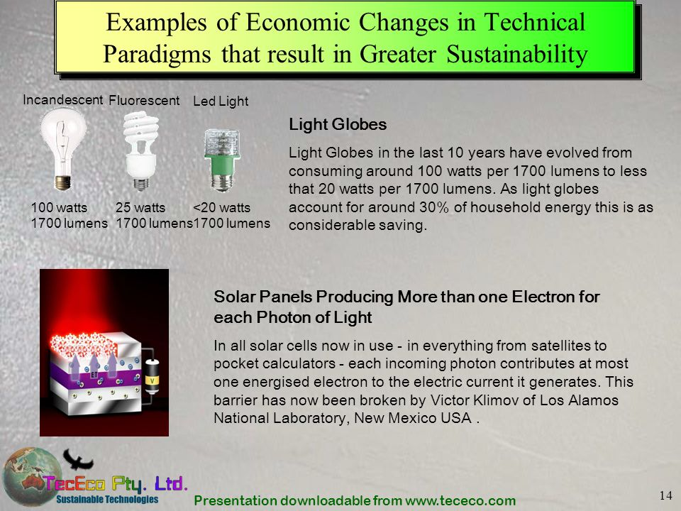 Presentation downloadable from www.tececo.com 14 Examples of Economic Changes in Technical Paradigms that result in Greater Sustainability Light Globe