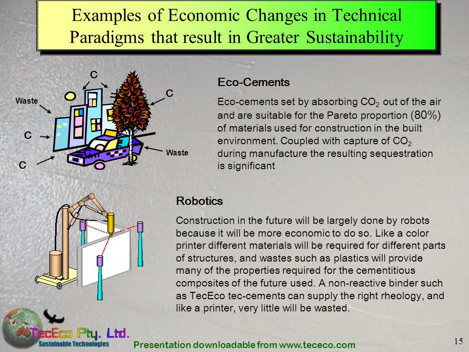 Presentation downloadable from www.tececo.com 15 Examples of Economic Changes in Technical Paradigms that result in Greater Sustainability Robotics Co