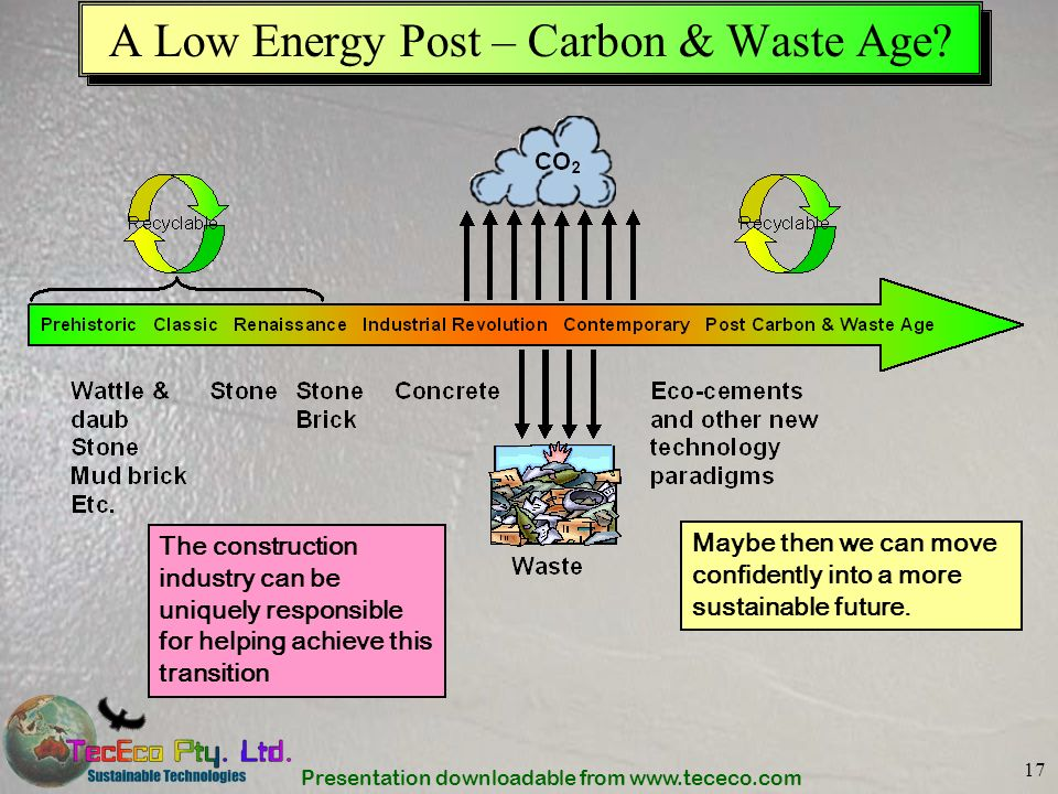 Presentation downloadable from www.tececo.com 17 A Low Energy Post – Carbon & Waste Age? The construction industry can be uniquely responsible for hel