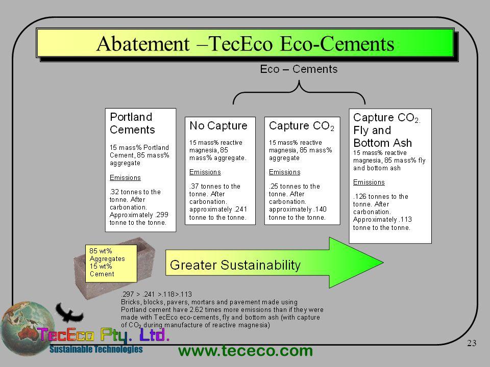 www.tececo.com 23 Abatement –TecEco Eco-Cements