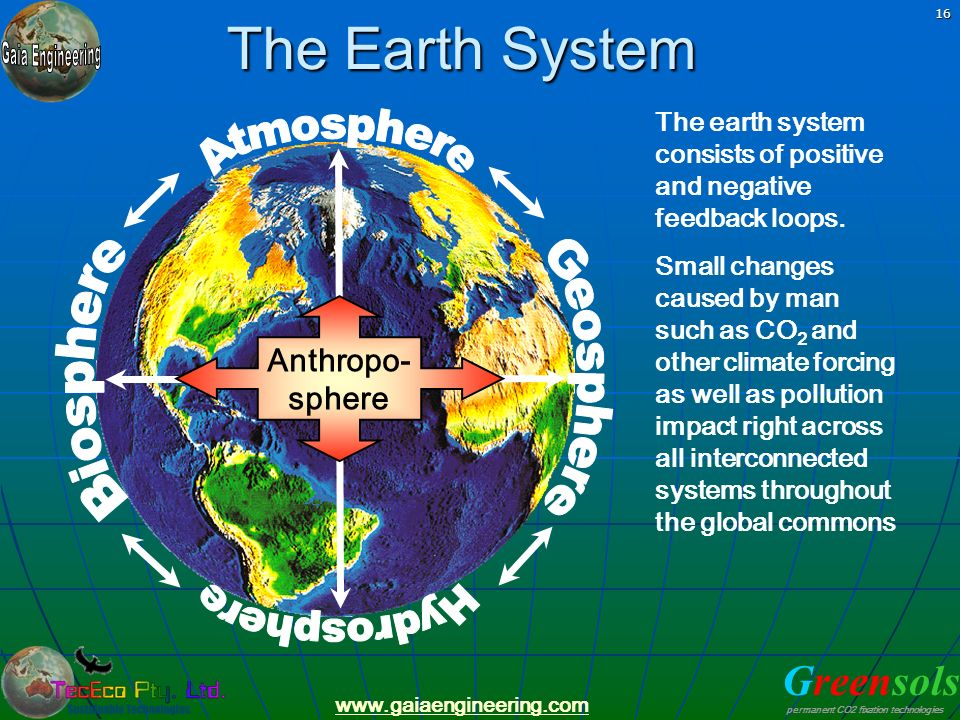 Greensols permanent CO2 fixation technologies www.gaiaengineering.com 16 The Earth System Anthropo- sphere The earth system consists of positive and n