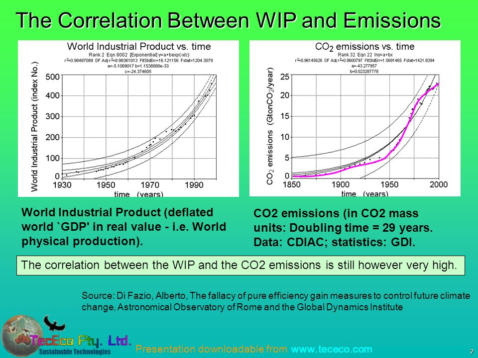 Presentation downloadable from www.tececo.com 7 The Correlation Between WIP and Emissions World Industrial Product (deflated world `GDP in real value - i.e.