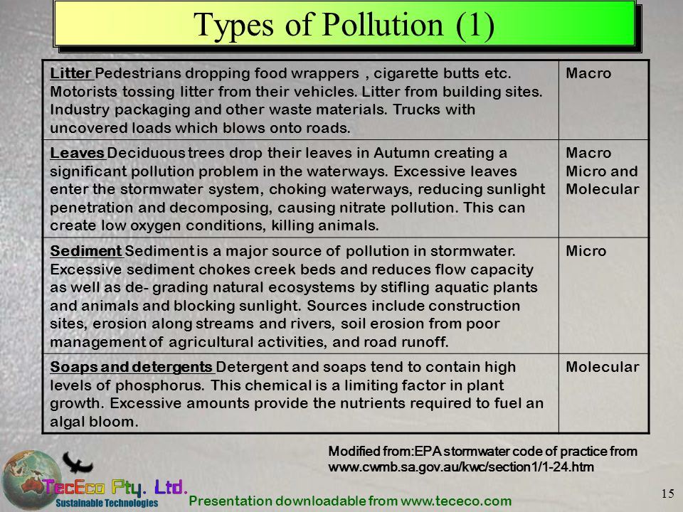 Presentation downloadable from www.tececo.com 15 Types of Pollution (1) Modified from:EPA stormwater code of practice from www.cwmb.sa.gov.au/kwc/sect