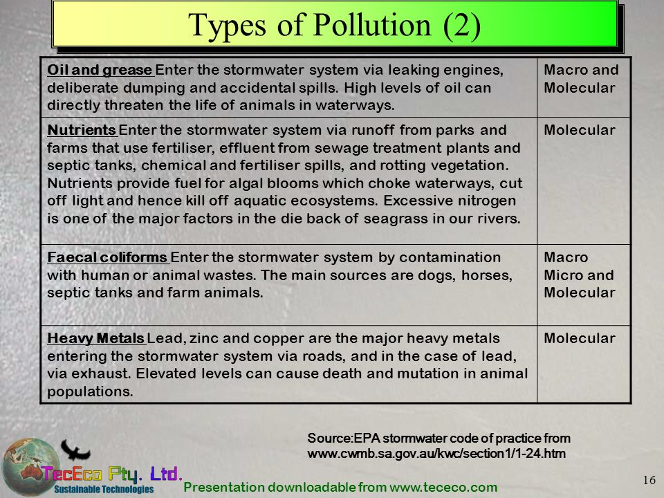 Presentation downloadable from www.tececo.com 16 Types of Pollution (2) Source:EPA stormwater code of practice from www.cwmb.sa.gov.au/kwc/section1/1-