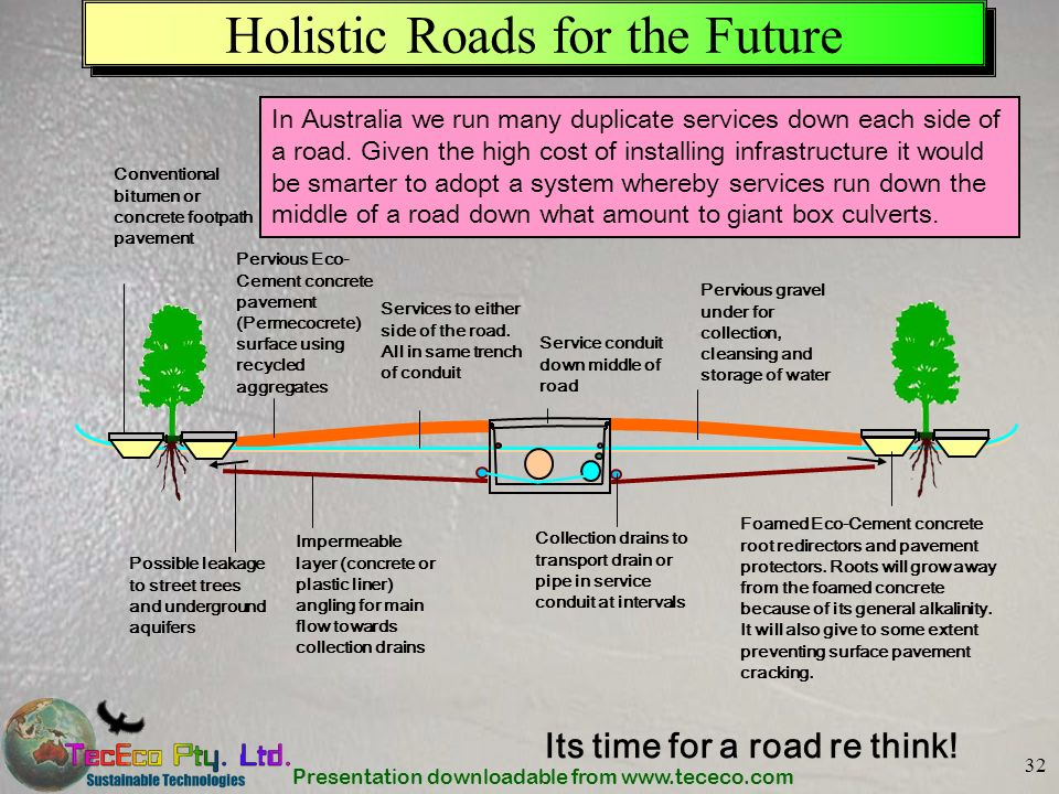 Presentation downloadable from www.tececo.com 32 Holistic Roads for the Future Foamed Eco-Cement concrete root redirectors and pavement protectors. Ro