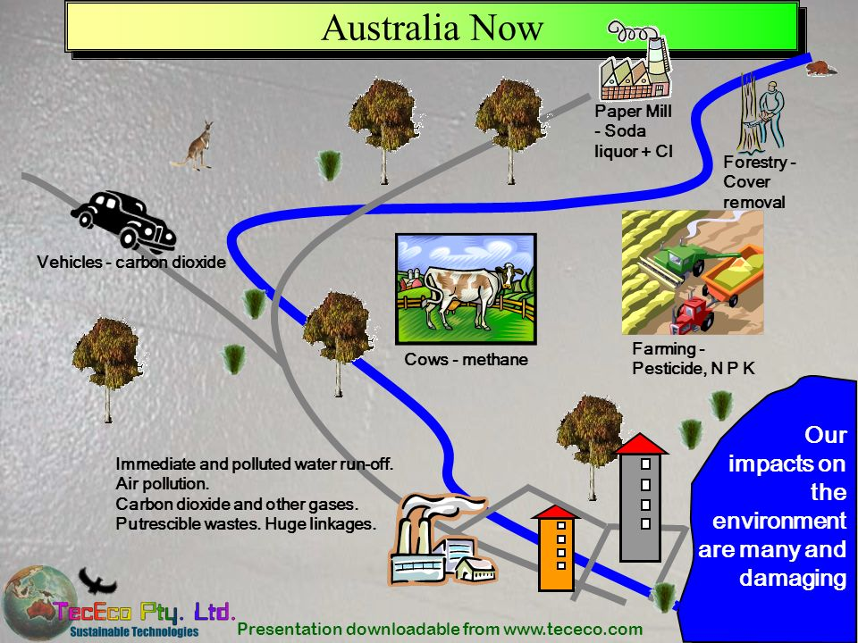 Presentation downloadable from www.tececo.com 5 Australia Now Paper Mill - Soda liquor + Cl Forestry - Cover removal Farming - Pesticide, N P K Cows -