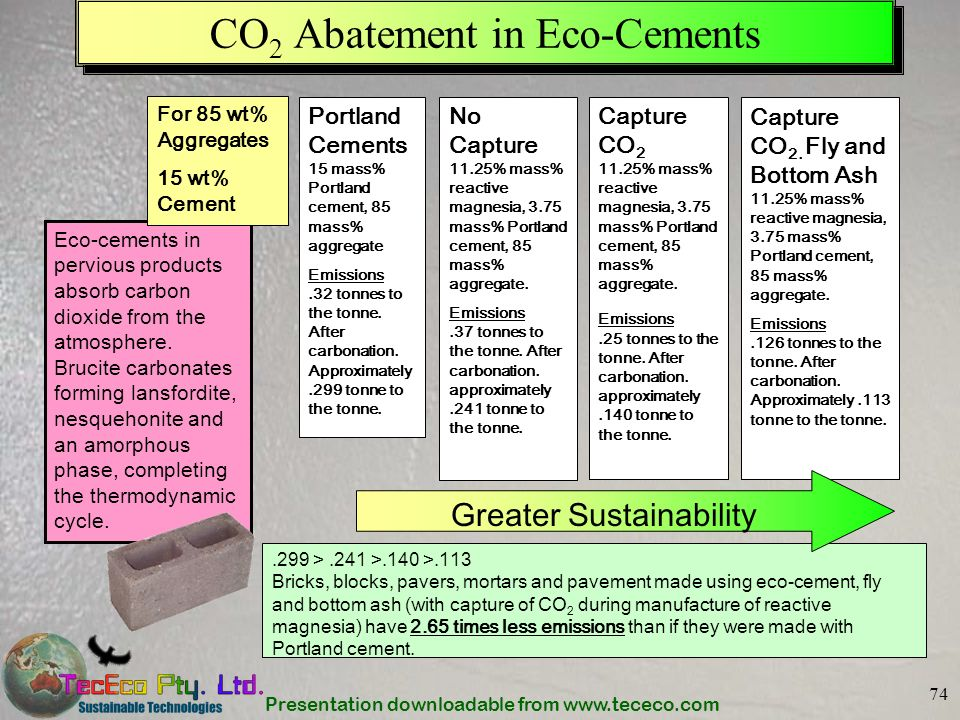 Presentation downloadable from www.tececo.com 74 CO 2 Abatement in Eco-Cements Eco-cements in pervious products absorb carbon dioxide from the atmosph
