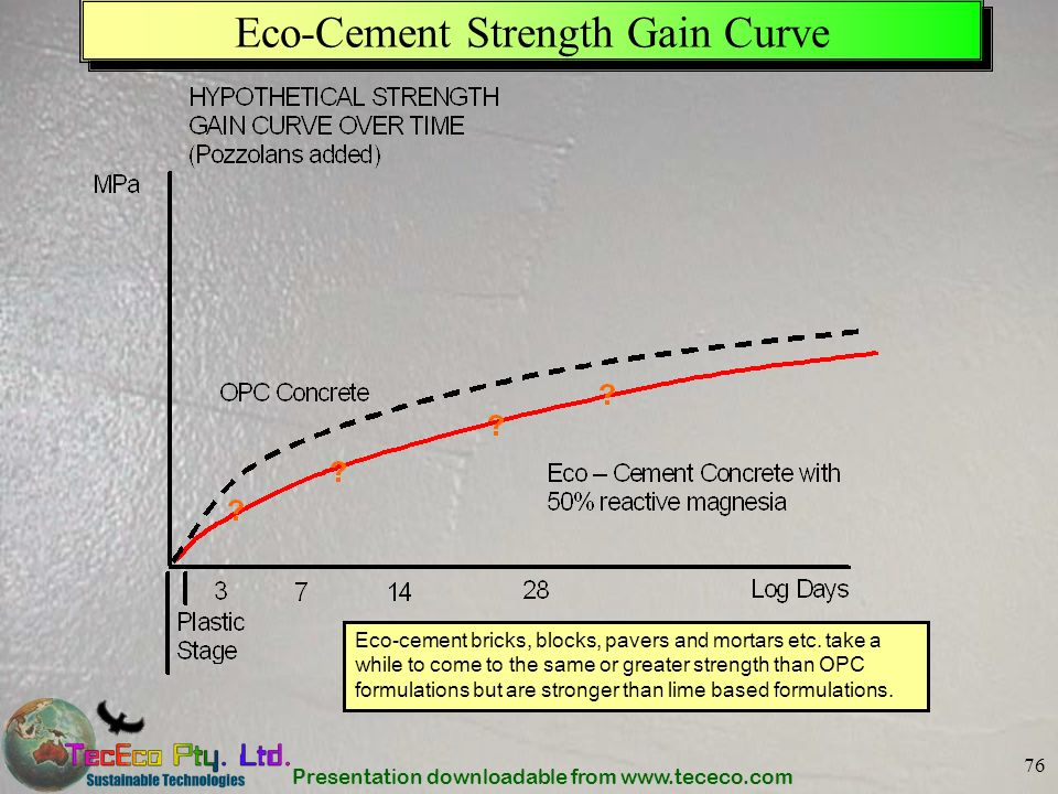 Presentation downloadable from www.tececo.com 76 Eco-Cement Strength Gain Curve Eco-cement bricks, blocks, pavers and mortars etc. take a while to com