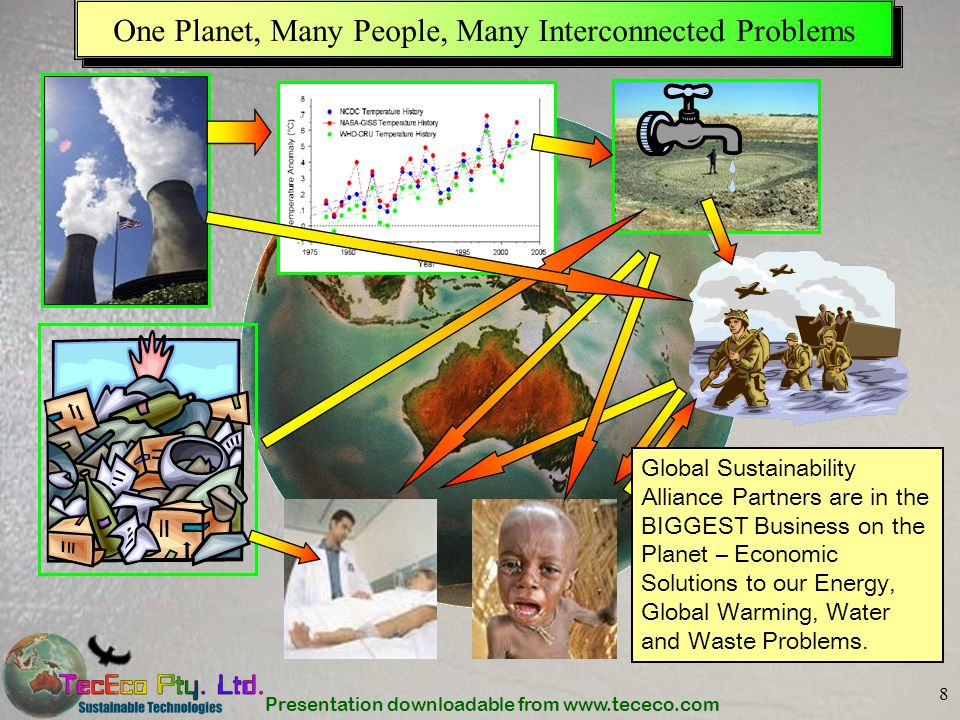 Presentation downloadable from www.tececo.com 8 One Planet, Many People, Many Interconnected Problems Global Sustainability Alliance Partners are in t