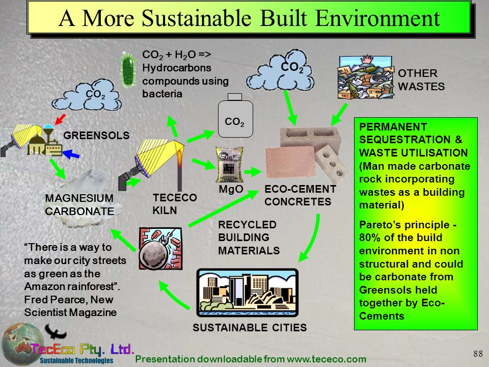 Presentation downloadable from www.tececo.com 88 A More Sustainable Built Environment MAGNESIUM CARBONATE ECO-CEMENT CONCRETES SUSTAINABLE CITIES CO 2