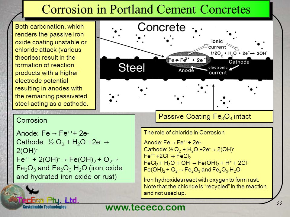 www.tececo.com 33 Corrosion in Portland Cement Concretes Passive Coating Fe 3 O 4 intact Both carbonation, which renders the passive iron oxide coatin