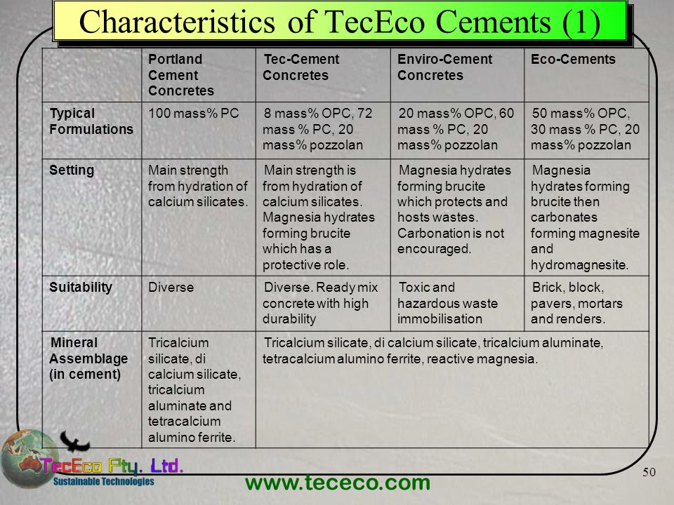 www.tececo.com 50 Characteristics of TecEco Cements (1) Portland Cement Concretes Tec-Cement Concretes Enviro-Cement Concretes Eco-Cements Typical For