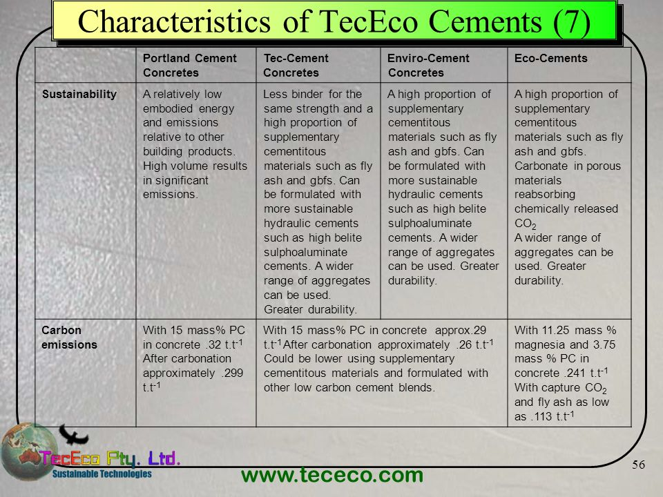 www.tececo.com 56 Characteristics of TecEco Cements (7) Portland Cement Concretes Tec-Cement Concretes Enviro-Cement Concretes Eco-Cements Sustainabil