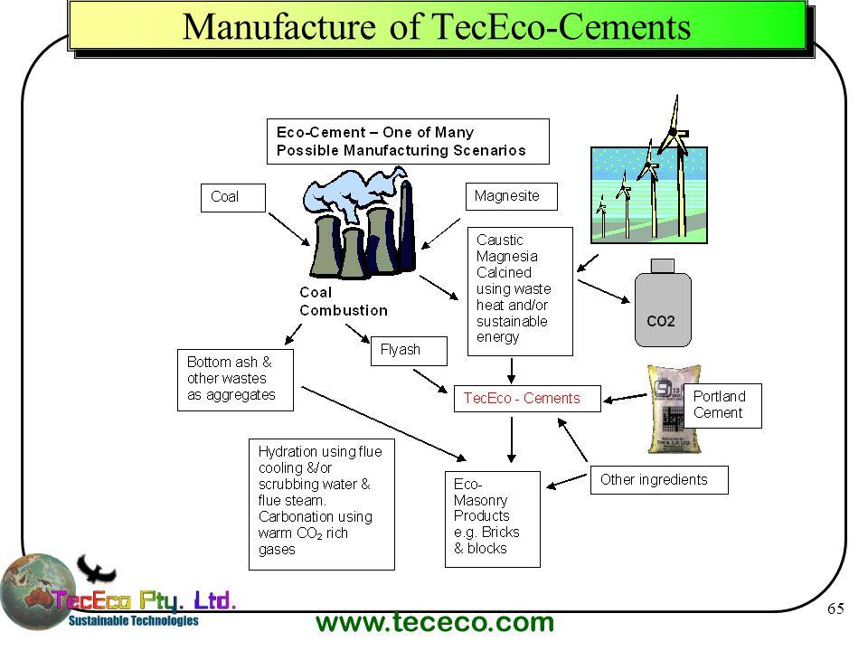 www.tececo.com 65 Manufacture of TecEco-Cements