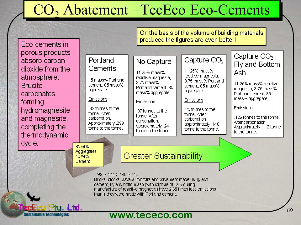 www.tececo.com 69 CO 2 Abatement –TecEco Eco-Cements