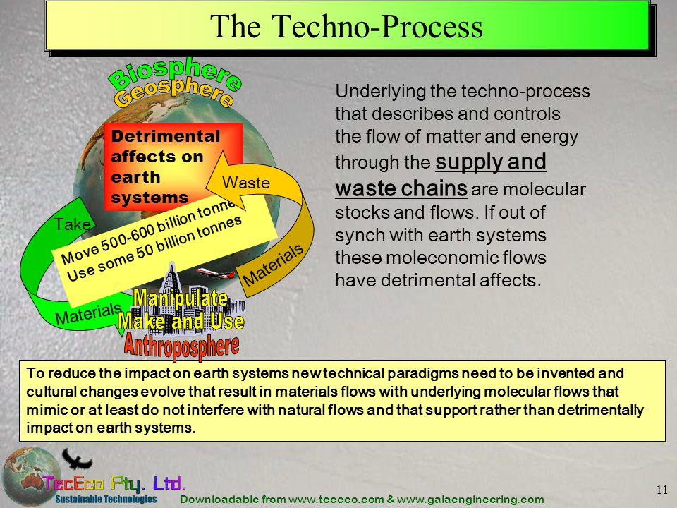 Downloadable from www.tececo.com & www.gaiaengineering.com 11 The Techno-Process Underlying the techno-process that describes and controls the flow of