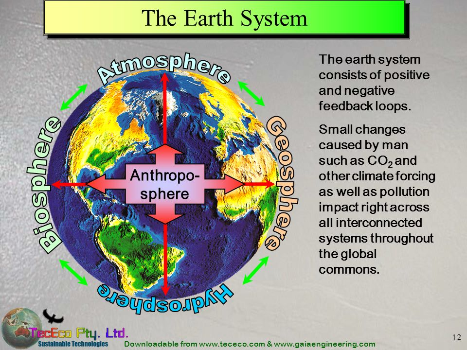 Downloadable from www.tececo.com & www.gaiaengineering.com 12 The Earth System Anthropo- sphere The earth system consists of positive and negative fee