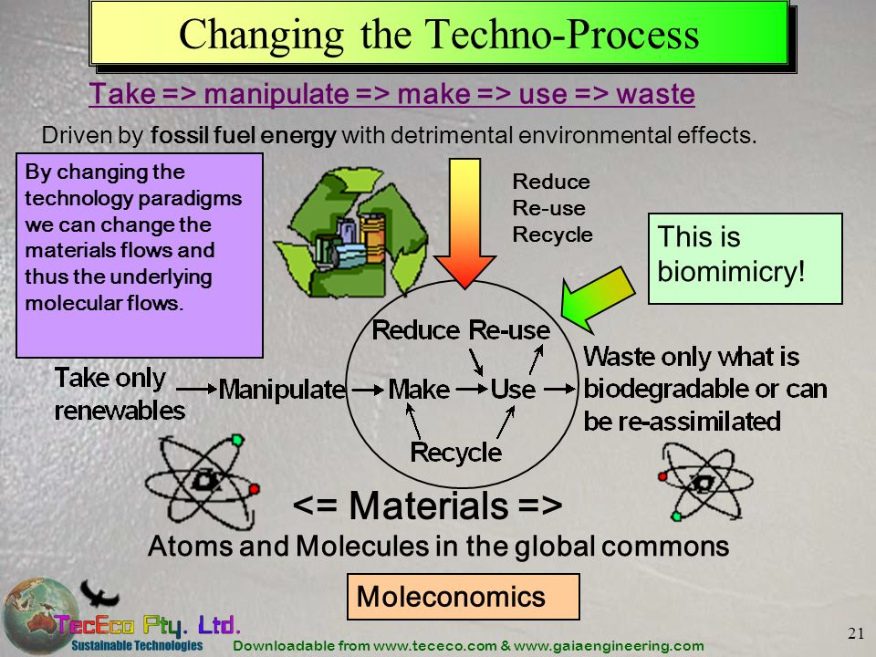Downloadable from www.tececo.com & www.gaiaengineering.com 21 Changing the Techno-Process Reduce Re-use Recycle Take => manipulate => make => use => w