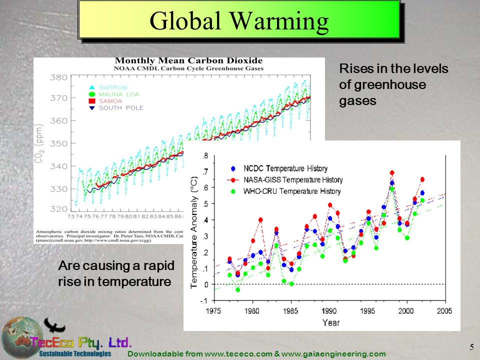 Downloadable from www.tececo.com & www.gaiaengineering.com 5 Global Warming Rises in the levels of greenhouse gases Are causing a rapid rise in temper