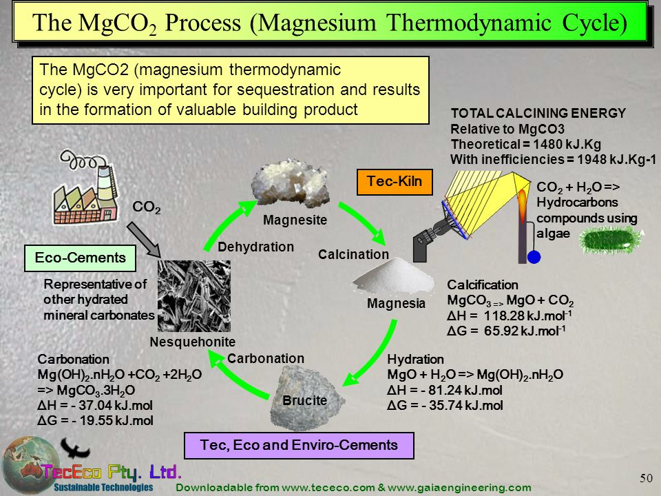 Downloadable from www.tececo.com & www.gaiaengineering.com 50 The MgCO 2 Process (Magnesium Thermodynamic Cycle) The MgCO2 (magnesium thermodynamic cy