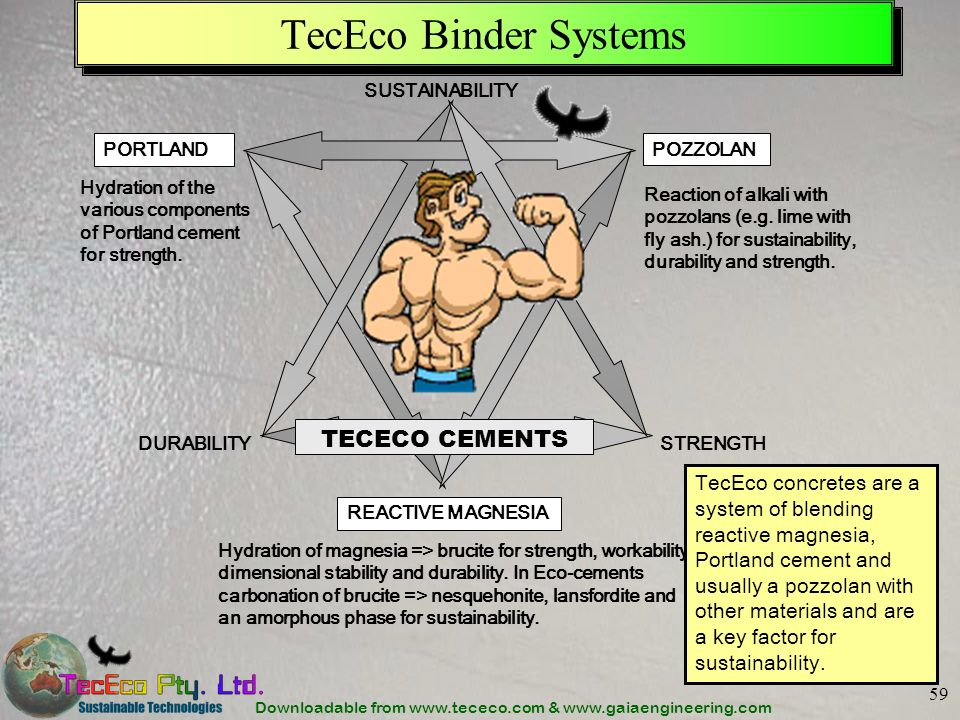 Downloadable from www.tececo.com & www.gaiaengineering.com 59 TecEco Binder Systems Hydration of the various components of Portland cement for strengt