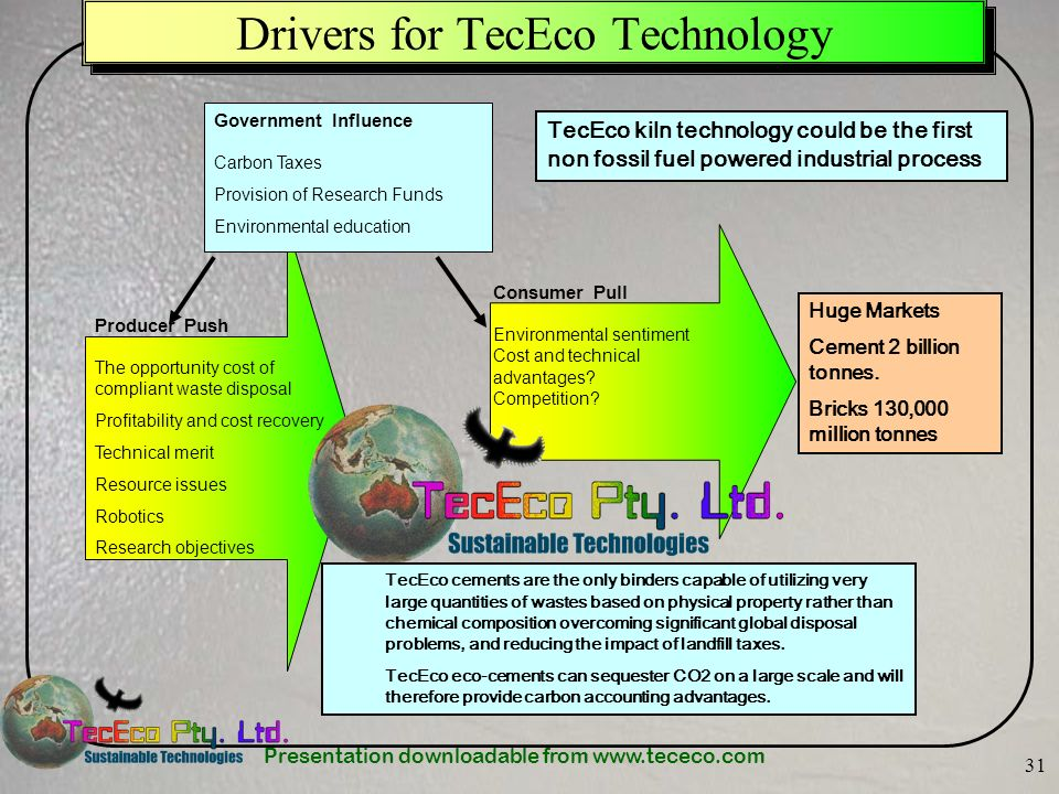 Presentation downloadable from www.tececo.com 31 Drivers for TecEco Technology Producer Push The opportunity cost of compliant waste disposal Profitab