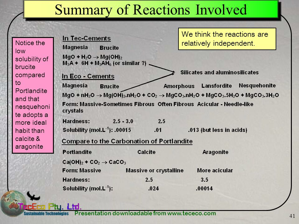Presentation downloadable from www.tececo.com 41 Summary of Reactions Involved Notice the low solubility of brucite compared to Portlandite and that n