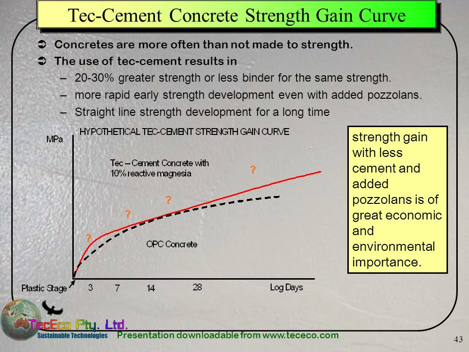 Presentation downloadable from www.tececo.com 43 Tec-Cement Concrete Strength Gain Curve strength gain with less cement and added pozzolans is of grea
