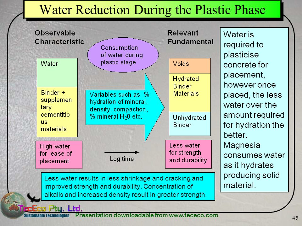 Presentation downloadable from www.tececo.com 45 Water Reduction During the Plastic Phase Water is required to plasticise concrete for placement, howe