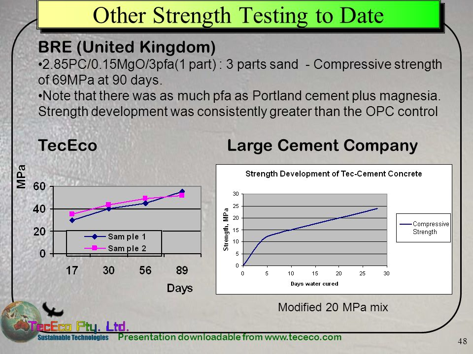 Presentation downloadable from www.tececo.com 48 Other Strength Testing to Date BRE (United Kingdom) 2.85PC/0.15MgO/3pfa(1 part) : 3 parts sand - Comp