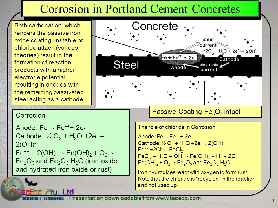 Presentation downloadable from www.tececo.com 54 Corrosion in Portland Cement Concretes Passive Coating Fe 3 O 4 intact Both carbonation, which render