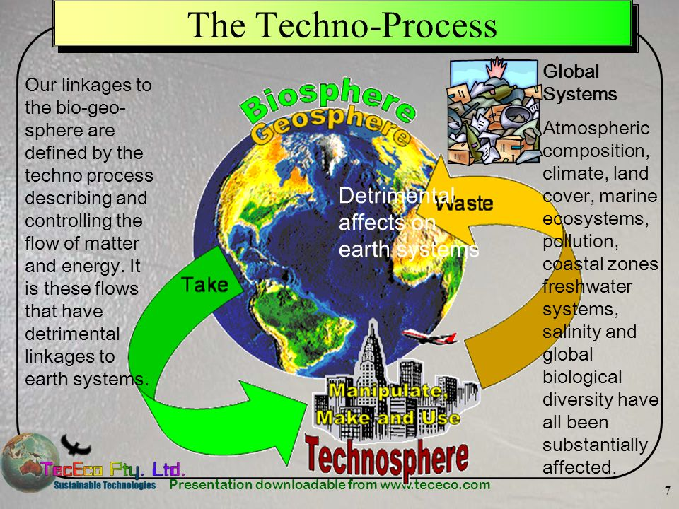Presentation downloadable from www.tececo.com 7 The Techno-Process Our linkages to the bio-geo- sphere are defined by the techno process describing an