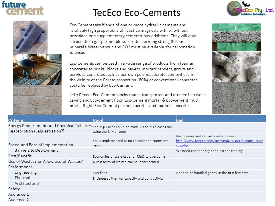 TecEco Eco-Cements CriteriaGoodBad Energy Requirements and Chemical Releases, Reabsorption (Sequestration?) The MgO used could be made without release