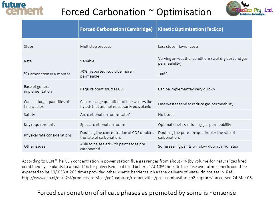Forced Carbonation ~ Optimisation Forced Carbonation (Cambridge)Kinetic Optimisation (TecEco) StepsMultistep processLess steps = lower costs RateVaria