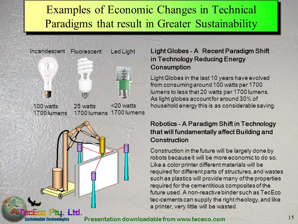 Presentation downloadable from www.tececo.com 15 Examples of Economic Changes in Technical Paradigms that result in Greater Sustainability Robotics -