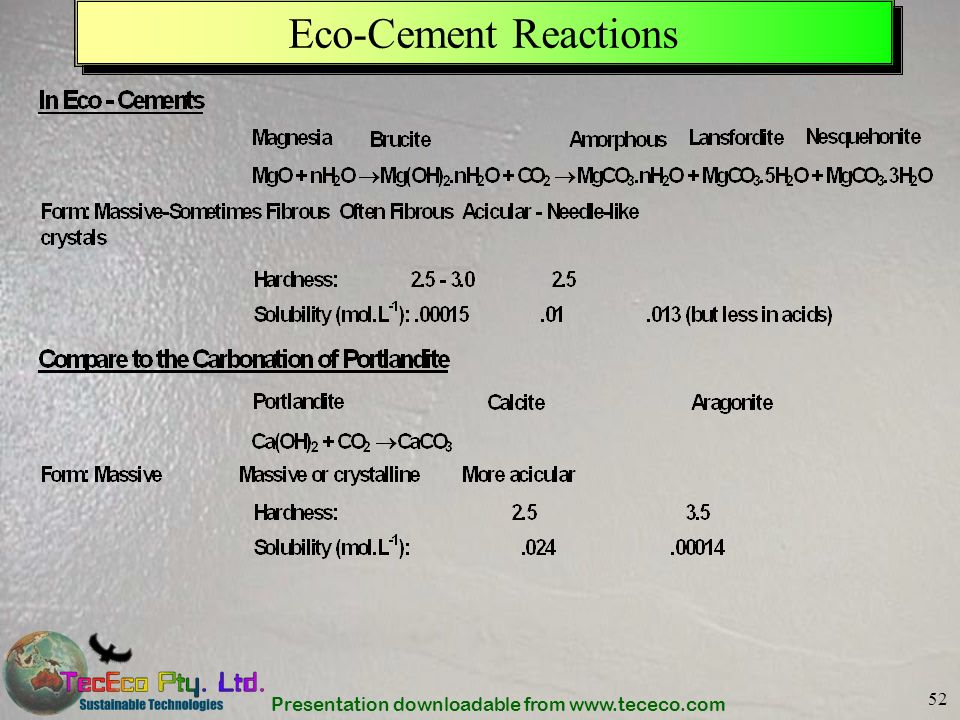 Presentation downloadable from www.tececo.com 52 Eco-Cement Reactions