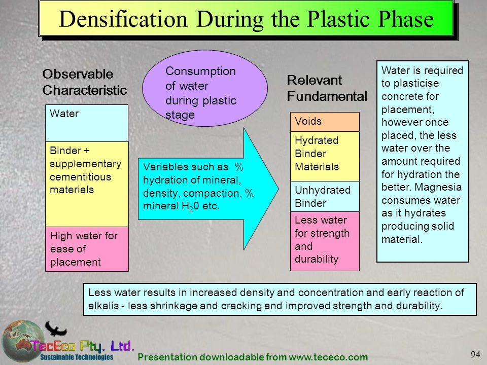 Presentation downloadable from www.tececo.com 94 Densification During the Plastic Phase Water Observable Characteristic Relevant Fundamental Binder +