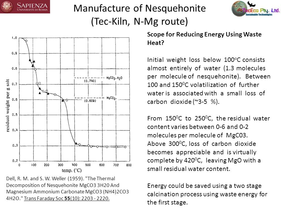 Manufacture of Nesquehonite (Tec-Kiln, N-Mg route) Scope for Reducing Energy Using Waste Heat? Initial weight loss below 100 o C consists almost entir