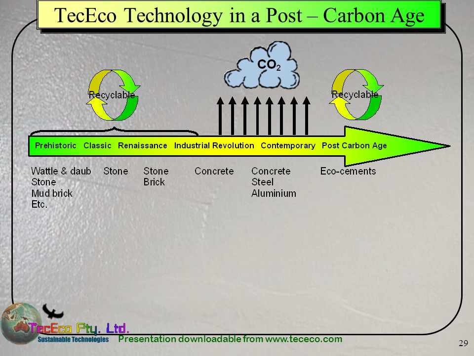 Presentation downloadable from www.tececo.com 29 TecEco Technology in a Post – Carbon Age