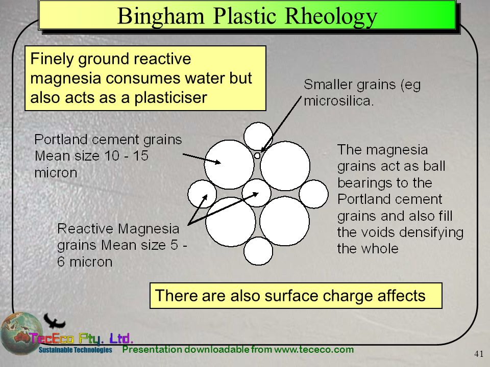 Presentation downloadable from www.tececo.com 41 Bingham Plastic Rheology Finely ground reactive magnesia consumes water but also acts as a plasticise