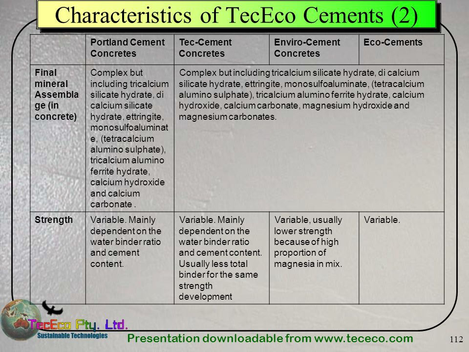 Presentation downloadable from www.tececo.com 112 Characteristics of TecEco Cements (2) Portland Cement Concretes Tec-Cement Concretes Enviro-Cement C